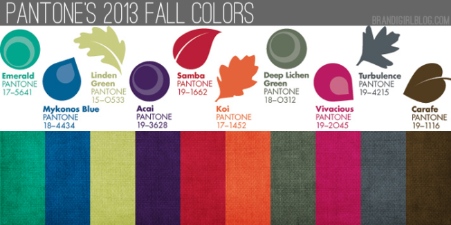 Pantone Fall 2013 Color Trends Featuring Deep Linchen Green