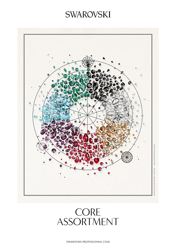 Swarovski_Innovations_Core_Assortment_FW19_20_Poster_DINA3